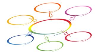 Grafik Durch Pfeile verbundene Kreise